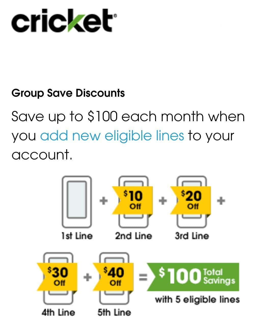 Cricket Wireless Group Save Discounts Set to Change