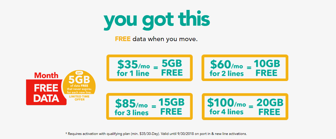 New Total Wireless Subscribers Get 5GB Of Bonus Data Free For Each Line