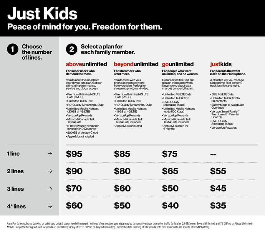 Verizon Wireless Announces Just Kids Plan