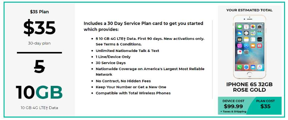 Total Wireless Updated Its $25 Plan And Has A New Customer Bonus Data Offer