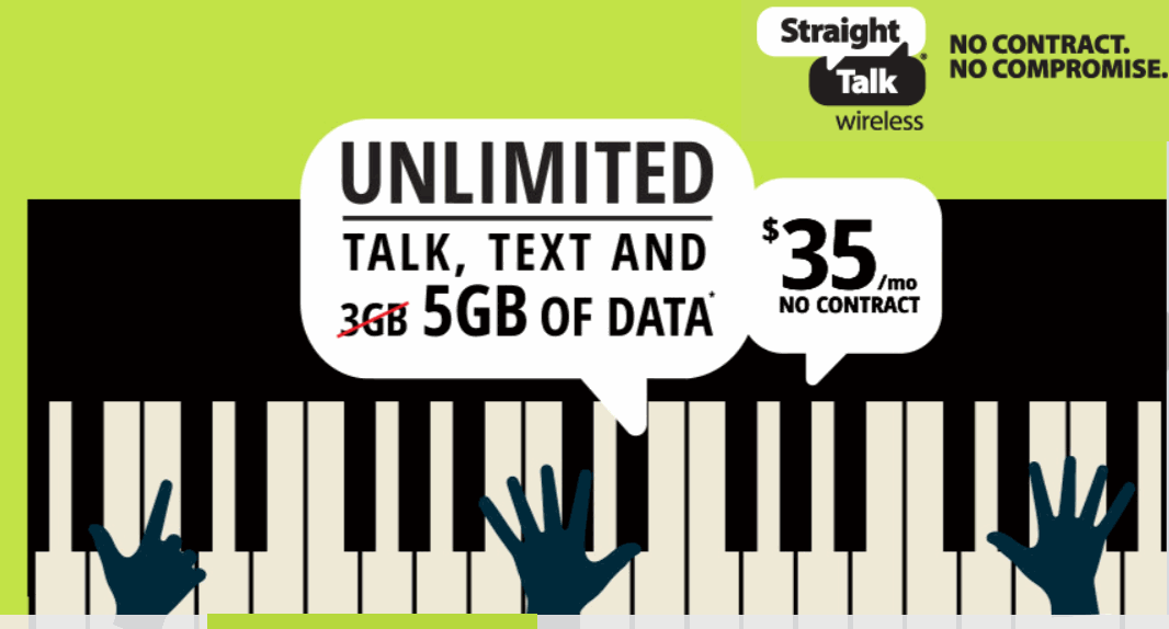 Straight Talk Wireless's $35 Phone Plan Now Includes 5GB Data