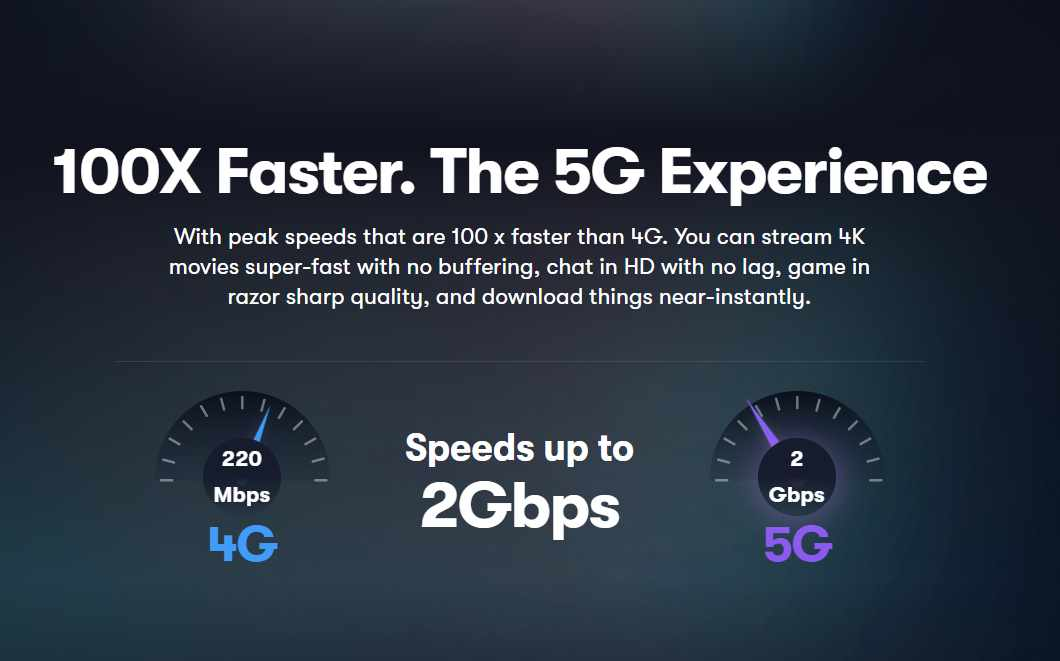 US Mobile Website Error: Is 5G 10x or 100x Faster Than 4G?