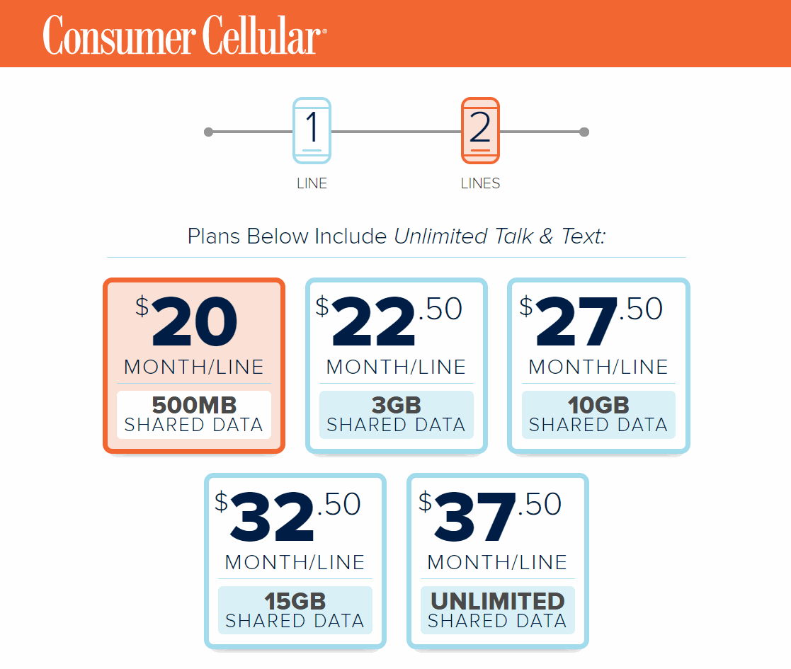 Consumer Cellular's Phone Plan Comparison Page Updated To Better Highlight Multi-Line Discount Savings